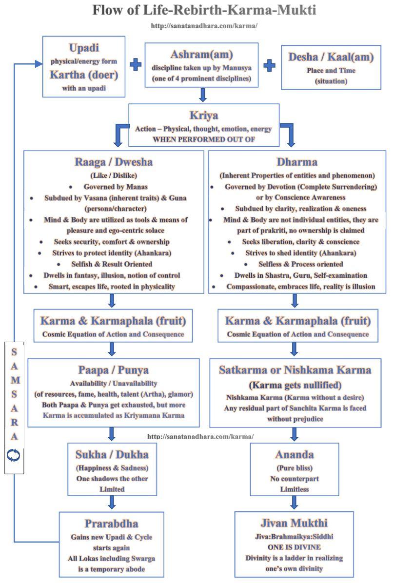 Karma_Workflow